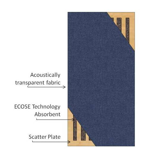 GIK Acoustics Scatter Plate