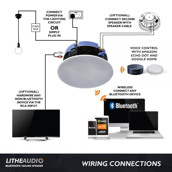 Lithe Audio Bluetooth All-In-One Ceiling Speaker (Pair)